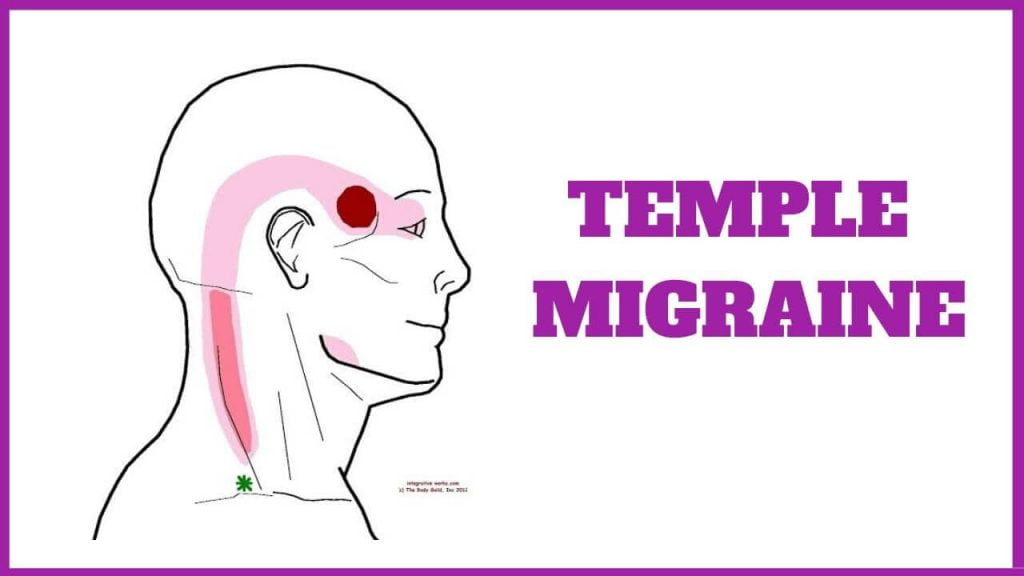 HOW DOES MIGRAINE PAIN OCCURS SYMPTOMS IN BODY